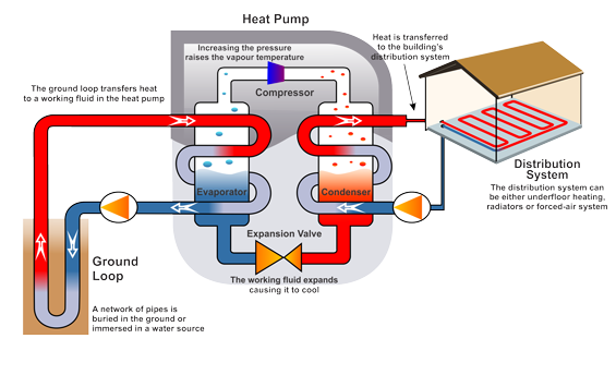 geothermal heat pump service repair install trane hazleton pa rh sjkowalski com Water Source Heat Pump Piping Water Cooled Heat Pump Diagram